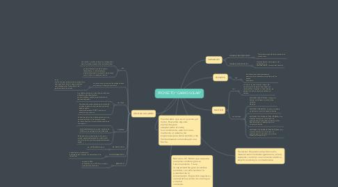 "Mind Map: PROYECTO ""CARRO SOLAR"""