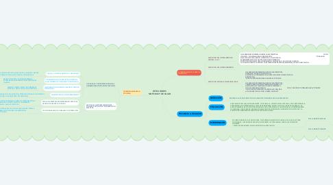 Mind Map: DIFICULTADES MOTORAS Y DE SALUD