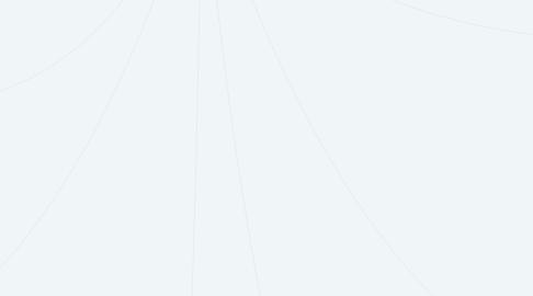 Mind Map: BIOMAS DEL MUNDO 🌼