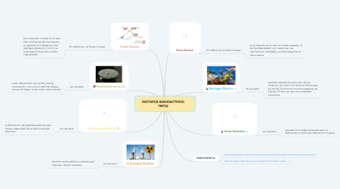 Mind Map: ISOTOPOS RADIOACTIVOS: TRITIO
