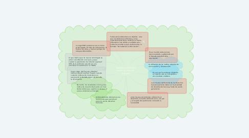 Mind Map: Navegar en Internet como un derecho humano