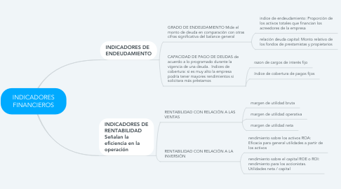 Mind Map: CARACTERÍSTICAS ENFOQUES DEL COMPORTAMIENTO DEL CONSUMIDOR
