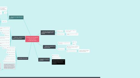 Mind Map: Perspectivas de gestión tradicionales y contemporáneas