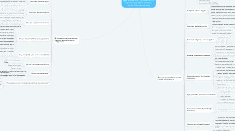 Mind Map: Онлайн обучение с оплатой после трудоустройства (Data science, iOS development, User experience design, Web development)