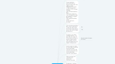 Mind Map: Аналитика ЦА (кто может быть клиентом)