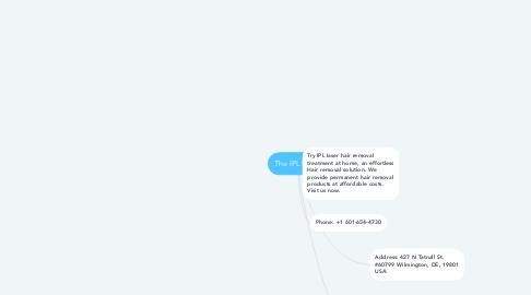 Mind Map: The IPL Laser