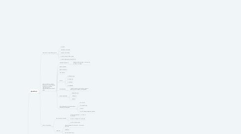Mind Map: MegaMaks