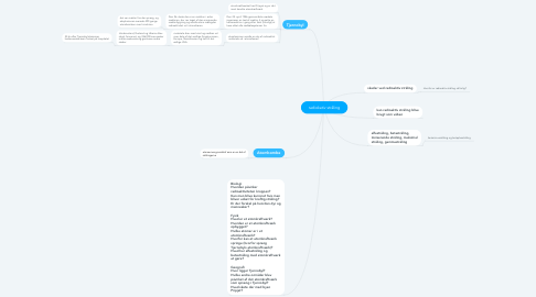 Mind Map: radiokativ stråling