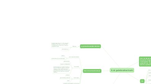 Mind Map: Ik als godsdienstleerkracht