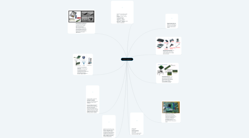 Mind Map: TIPOS DE HARDWARE