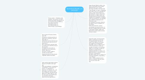 Mind Map: Aporte de la Filosofía  a la psicología