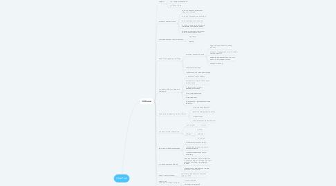Mind Map: UberPool