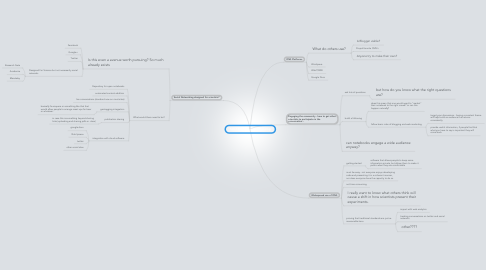Mind Map: Scio12 ONS Session Planning