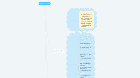Mind Map: TENSIÓN ARTERIAL