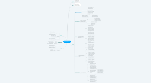 Mind Map: ACONDICIONAMIENTO FÍSICO