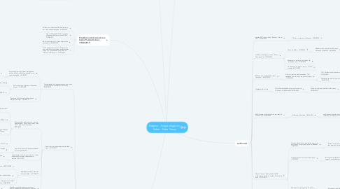 Mind Map: Arquivo - Arqueologia do Saber - Fake News