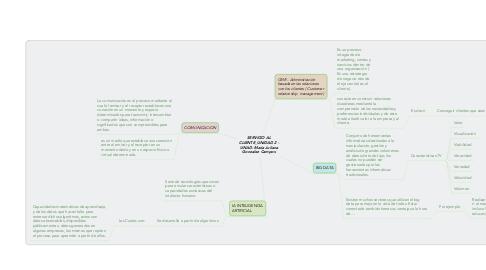 Mind Map: EVOLUCIÓN DE LOS SERES VIVOS - UNAD- Maria Juliana Gonzalez Campos