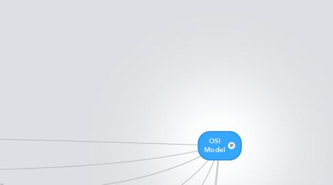 Mind Map: OSI Model