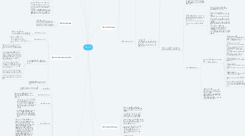 Mind Map: Định Vị