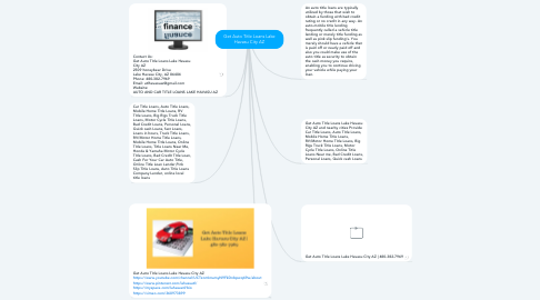 Mind Map: Get Auto Title Loans Lake Havasu City AZ
