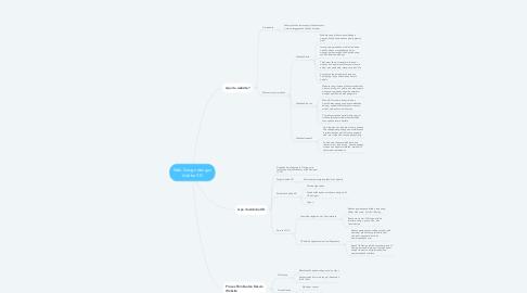 Mind Map: Web Design dengan Adobe XD