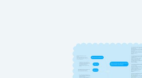 Mind Map: NIF C-1 EFECTIVO Y EQUIVALENTES DE EFECTIVO