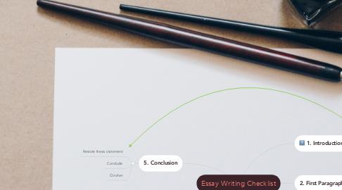 Mind Map: Essay Writing Checklist