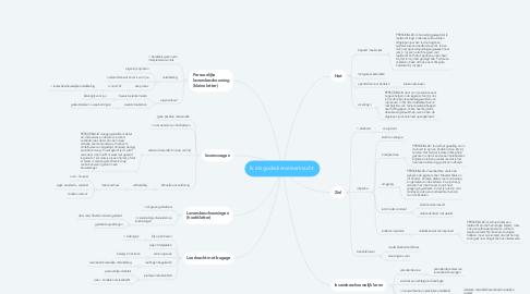 Mind Map: Ik als godsdienstleerkracht.