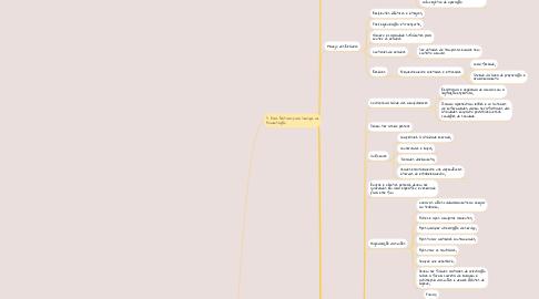 Mind Map: RDC nº 216