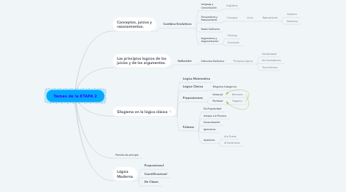 Mind Map: Temas de la ETAPA 2