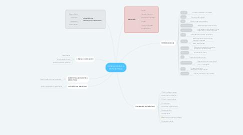 Mind Map: INTRODUCAO A ESTATISTICA