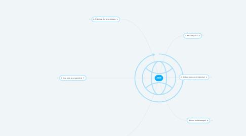 Mind Map: Max Expert  Desenvolvendo com Maestria!