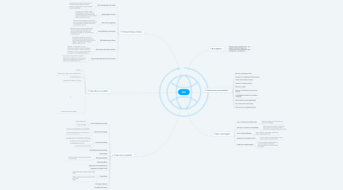 Mind Map: MDS