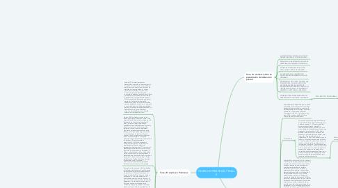 Mind Map: DERECHO PROCESAL PENAL II.