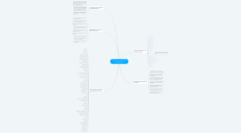 Mind Map: Đăng Tin Tuyển Dụng Miễn Phí ViecLamVui