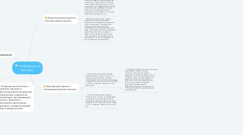 Mind Map: Операционные системы.