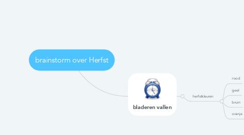 Mind Map: brainstorm over Herfst