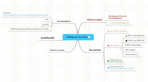Mind Map: Testing one two three
