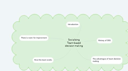 Mind Map: Socializing Team-based decision making