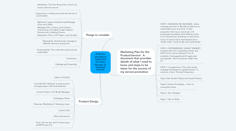Mind Map: PRODUCT OR SERVICE CREATION (Full Body Massage for Students)|| SOLACE