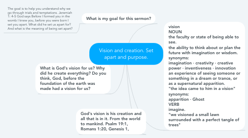 Mind Map: Vision and creation. Set apart and purpose.