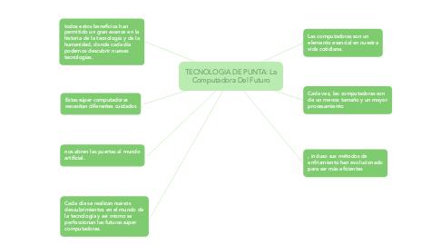 Mind Map: TECNOLOGIA DE PUNTA: La Computadora Del Futuro