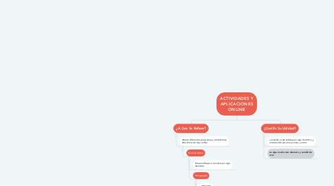 Mind Map: APLICACIONES Y ACTIVIDADES ONLINE