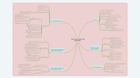 Mind Map: Teoría económica del desarrollo.