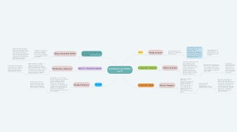 Mind Map: A influência da Mulher na TI