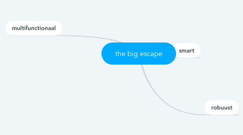 Mind Map: the big escape