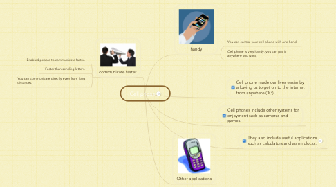 Mind Map: Cell phone