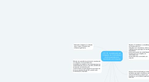 Mind Map: CPC 18 - Investimento em Coligada, em Controlada e em Empreendimento Controlado em Conjunto