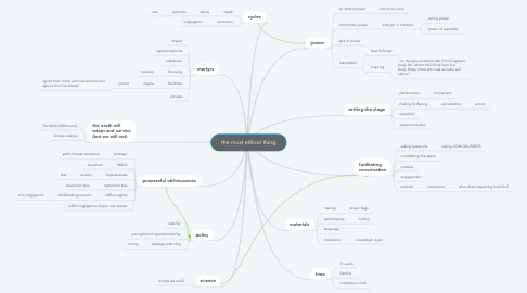 Mind Map: the most ethical thing