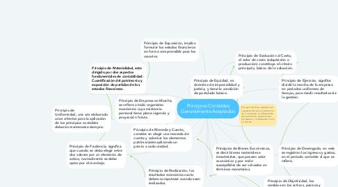 Mind Map: Principios Contables Generalmente Aceptados